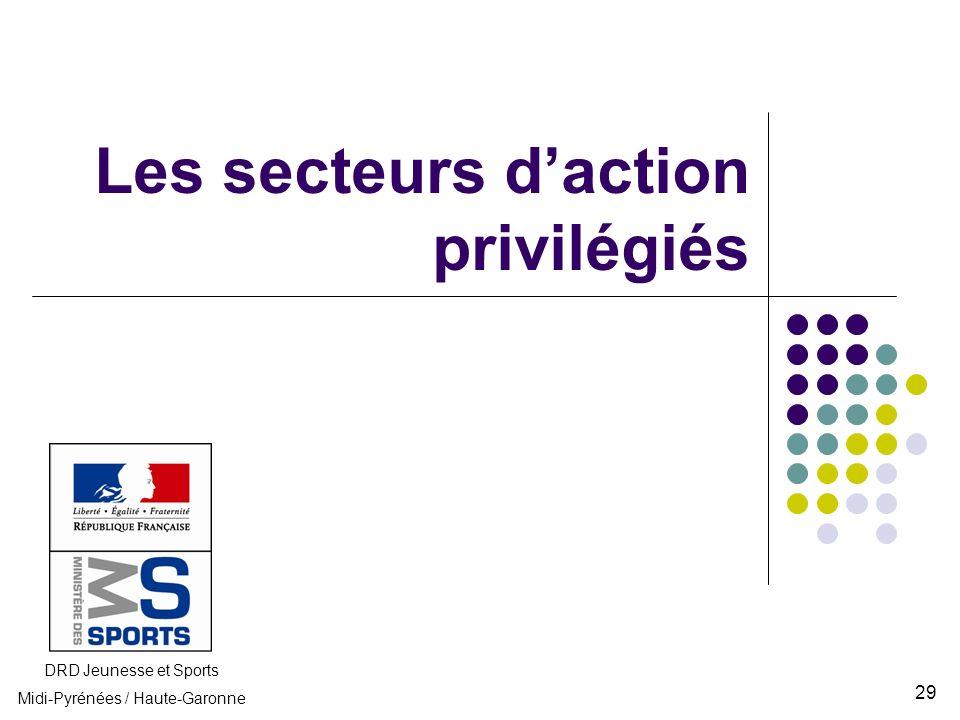 Les secteurs d'action privilégiés