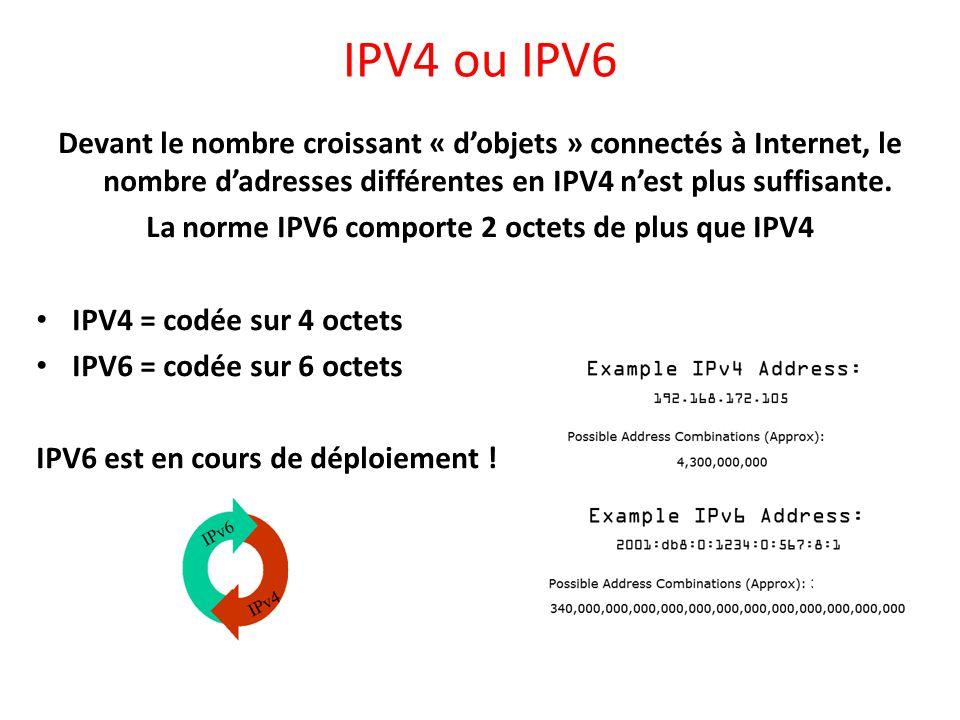La norme IPV6 comporte 2 octets de plus que IPV4