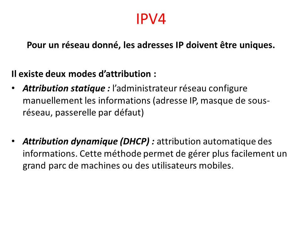 Pour un réseau donné, les adresses IP doivent être uniques.
