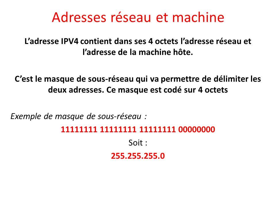 Adresses réseau et machine