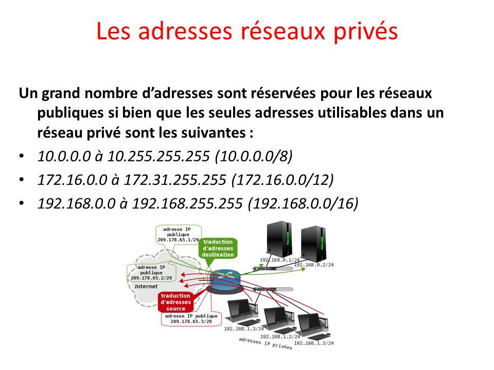 Les adresses réseaux privés
