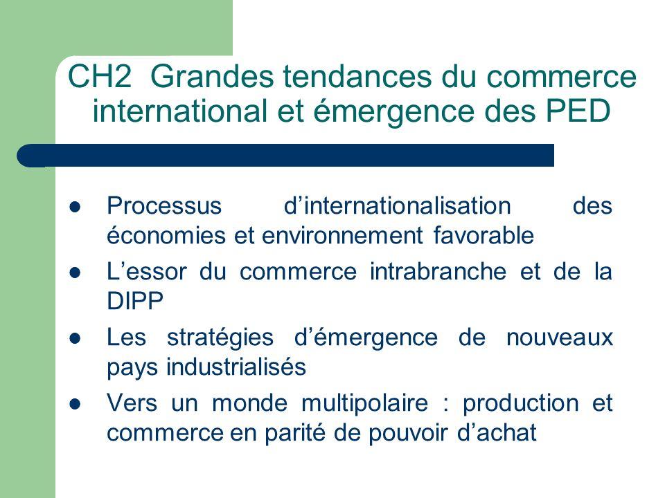 CH2 Grandes tendances du commerce international et émergence des PED