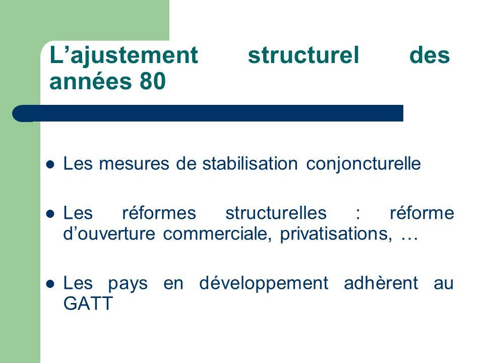 L'ajustement structurel des années 80