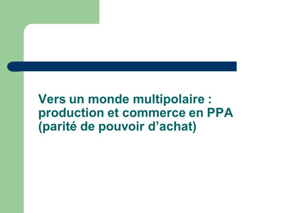 Vers un monde multipolaire : production et commerce en PPA (parité de pouvoir d'achat)