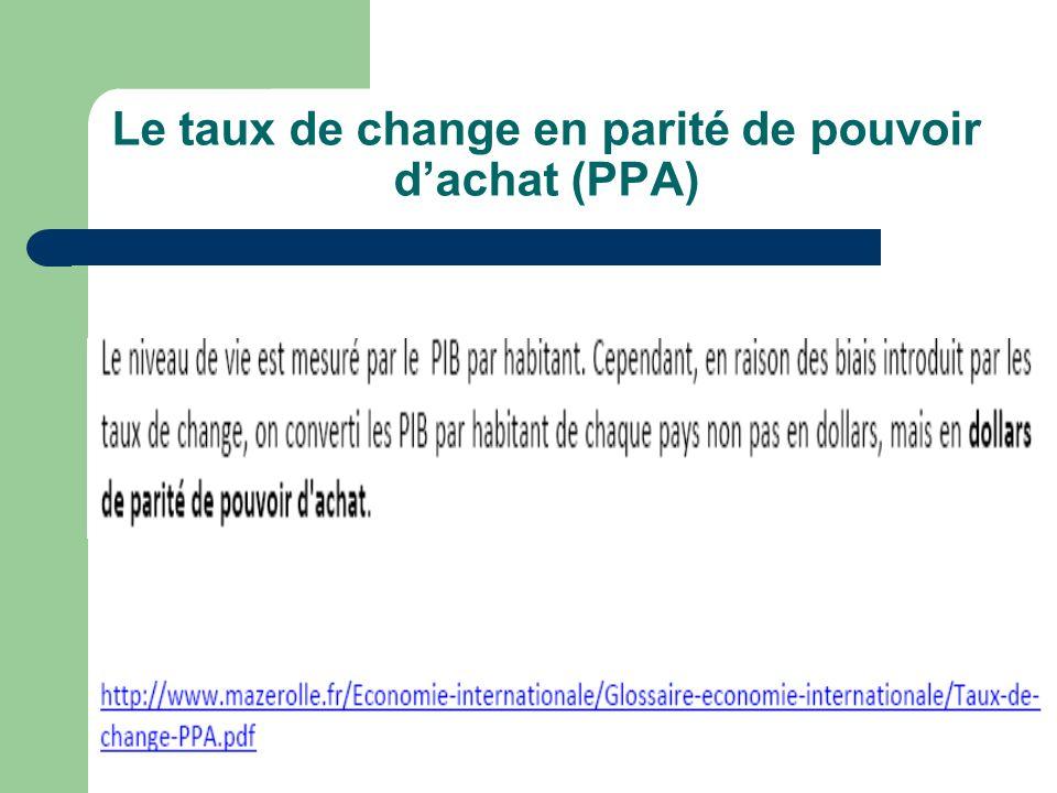 Le taux de change en parité de pouvoir d'achat (PPA)