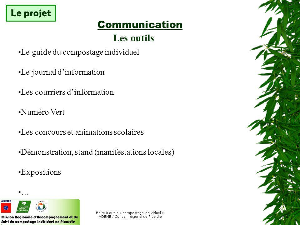 Le projet Communication Les outils Le guide du compostage individuel