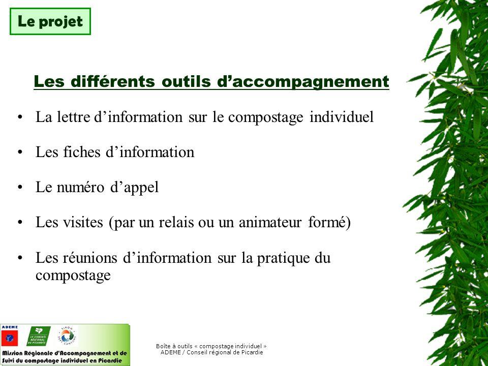 Les différents outils d'accompagnement