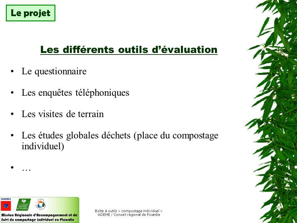 Les différents outils d'évaluation