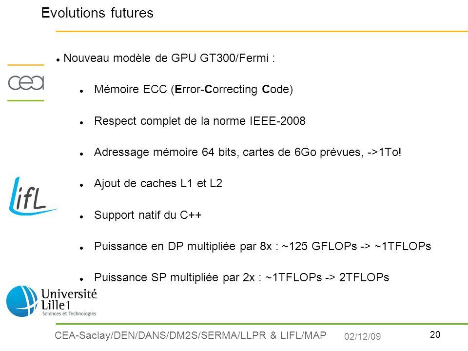 Evolutions futures Nouveau modèle de GPU GT300/Fermi :