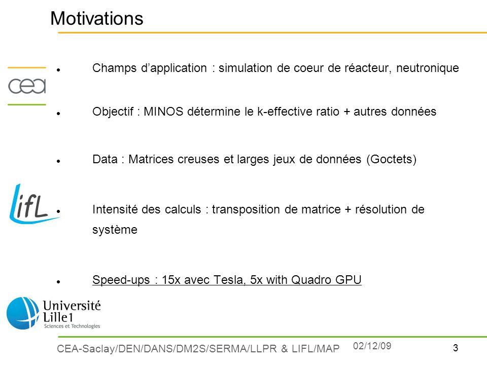 Motivations Champs d'application : simulation de coeur de réacteur, neutronique. Objectif : MINOS détermine le k-effective ratio + autres données.
