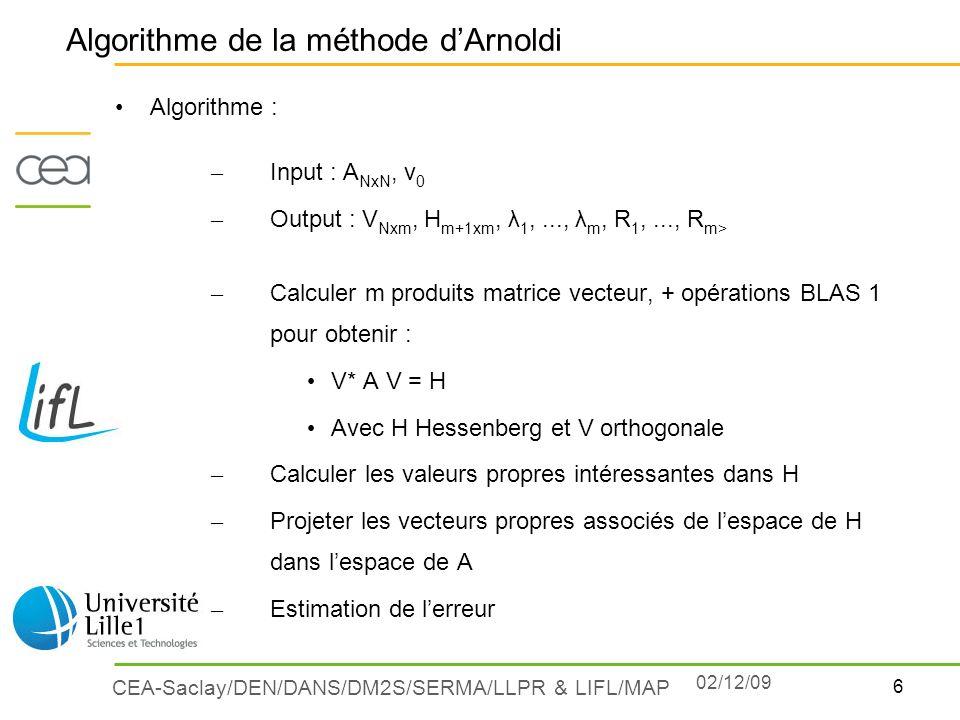 Algorithme de la méthode d'Arnoldi