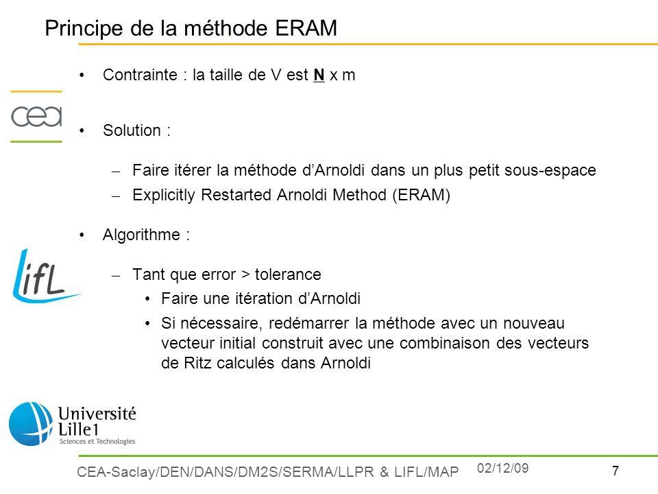 Principe de la méthode ERAM