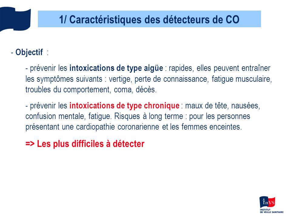 1/ Caractéristiques des détecteurs de CO