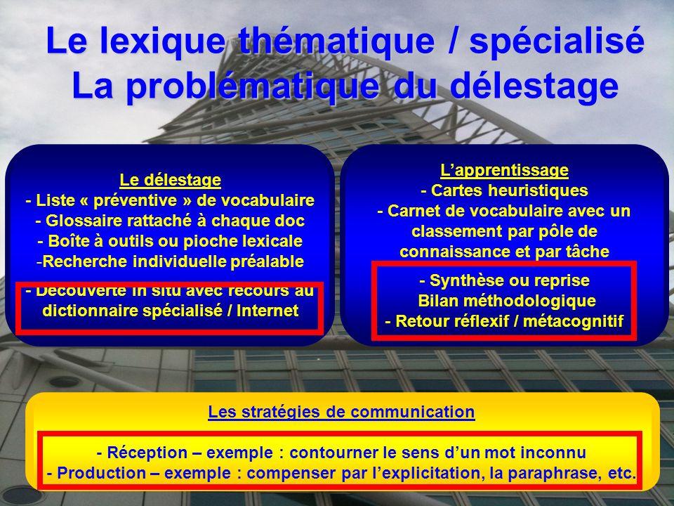 Le lexique thématique / spécialisé La problématique du délestage