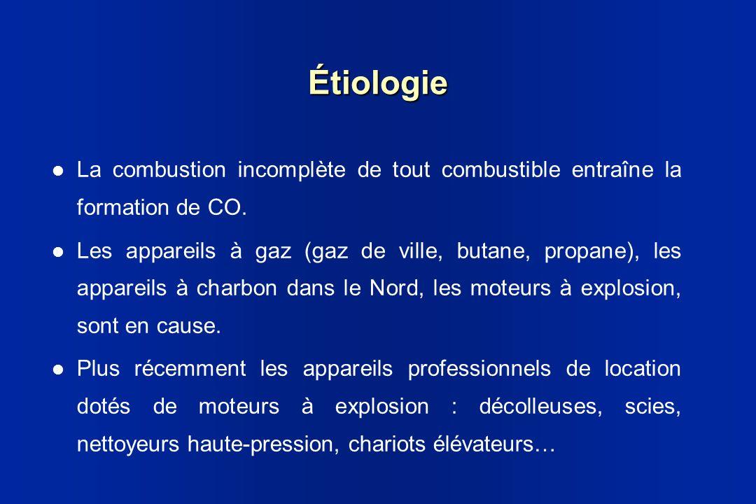 ÉtiologieLa combustion incomplète de tout combustible entraîne la formation de CO.