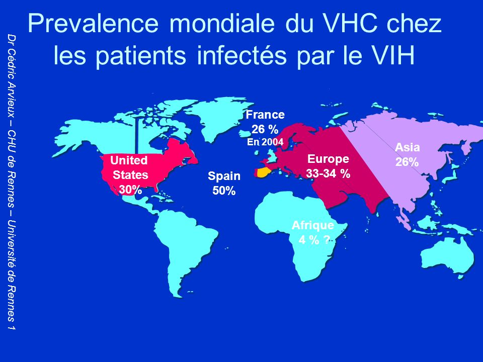 Prevalence mondiale du VHC chez les patients infectés par le VIH