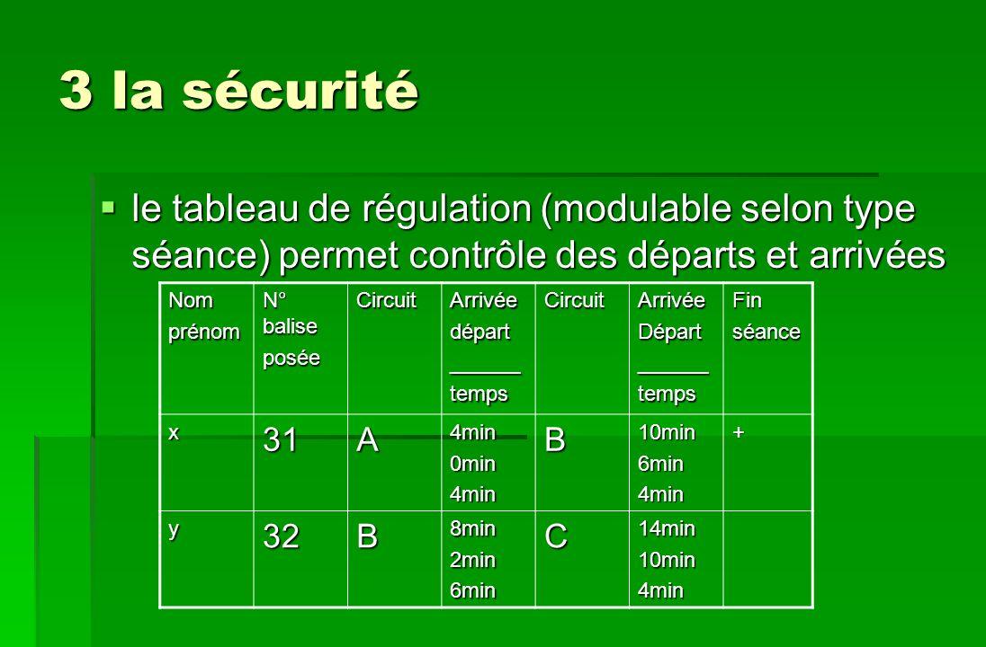 3 la sécurité le tableau de régulation (modulable selon type séance) permet contrôle des départs et arrivées.