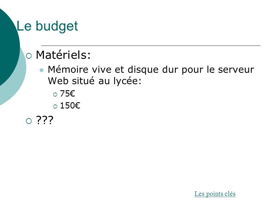 Le budget Matériels: Mémoire vive et disque dur pour le serveur Web situé au lycée: 75€ 150€