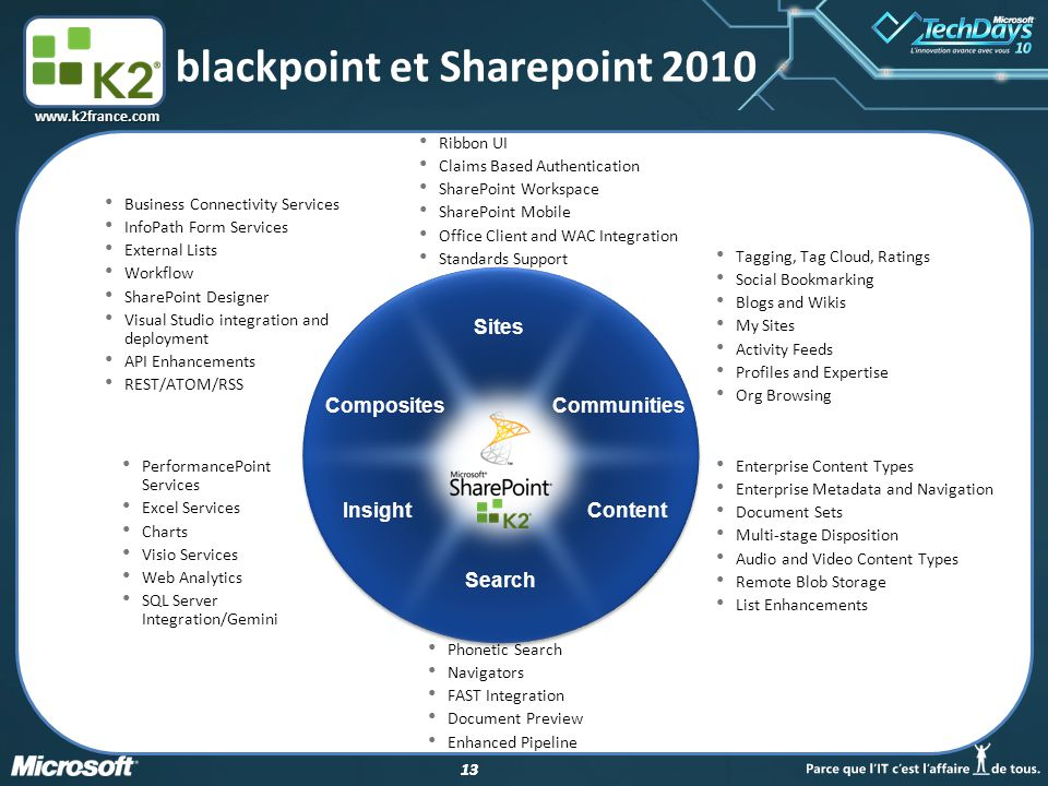 blackpoint et Sharepoint 2010