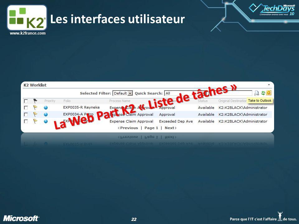 Les interfaces utilisateur