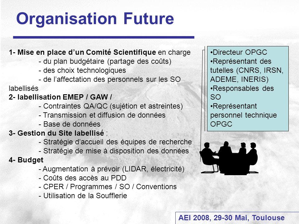 Organisation Future 1- Mise en place d'un Comité Scientifique en charge. - du plan budgétaire (partage des coûts)