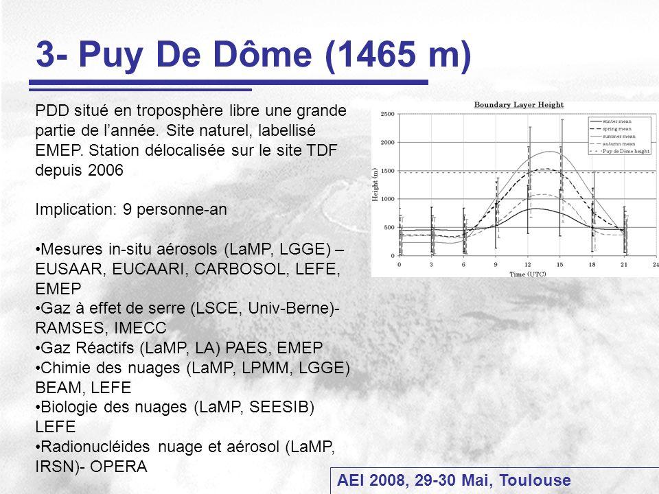 3- Puy De Dôme (1465 m)