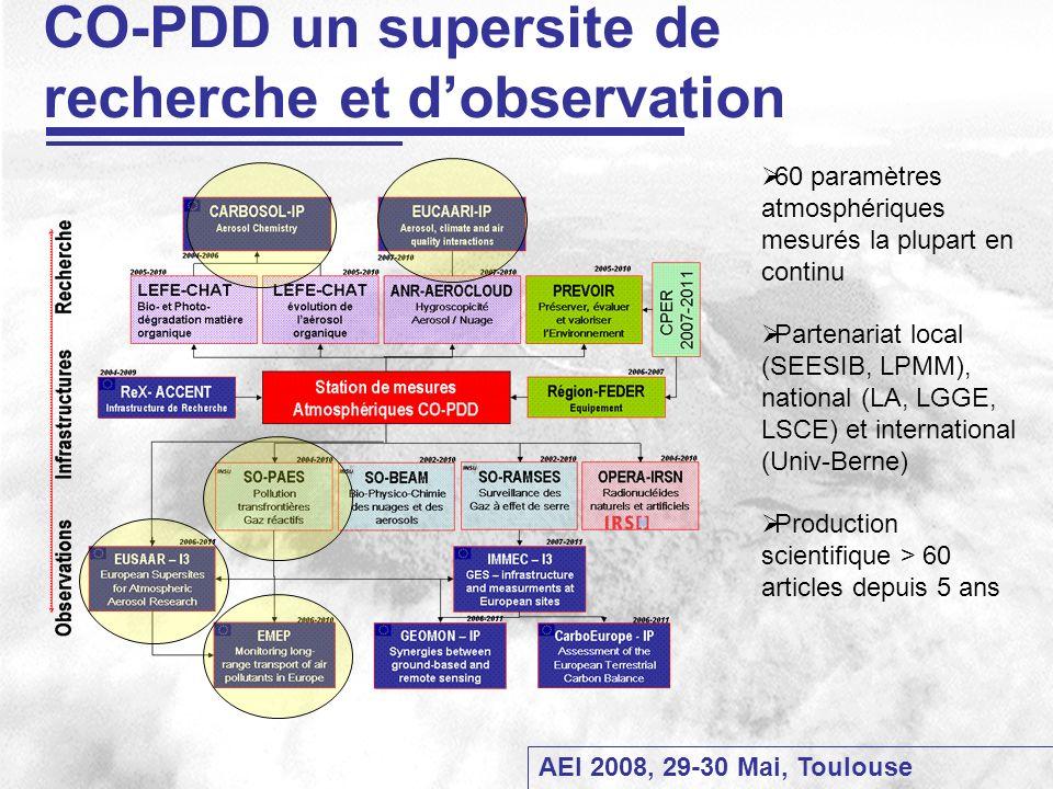 CO-PDD un supersite de recherche et d'observation