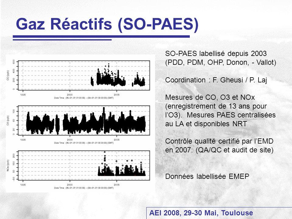 Gaz Réactifs (SO-PAES)