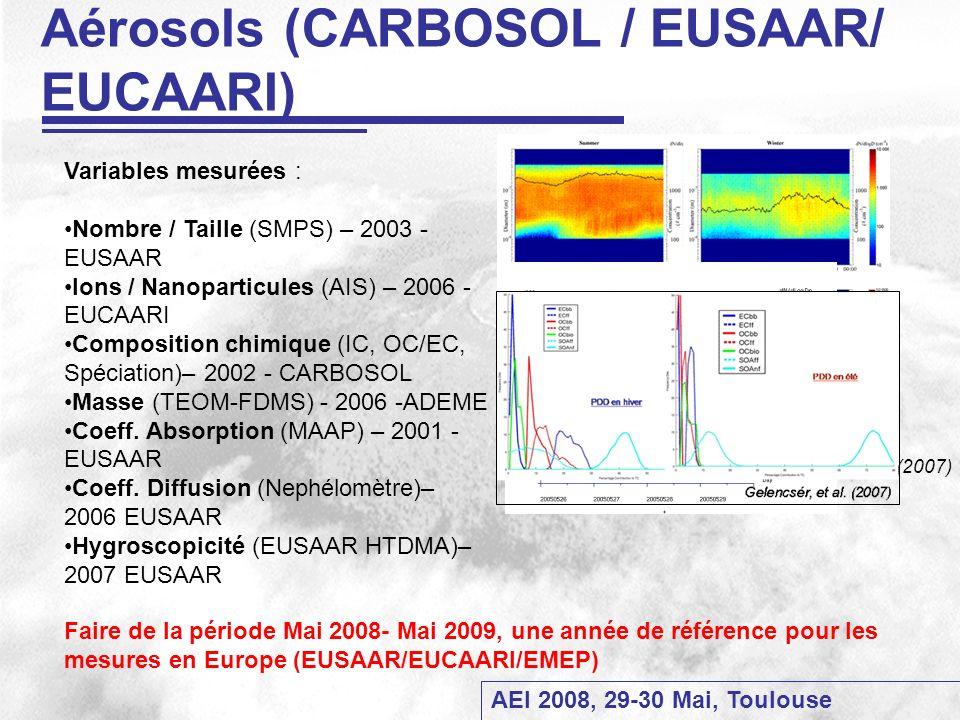 Aérosols (CARBOSOL / EUSAAR/ EUCAARI)