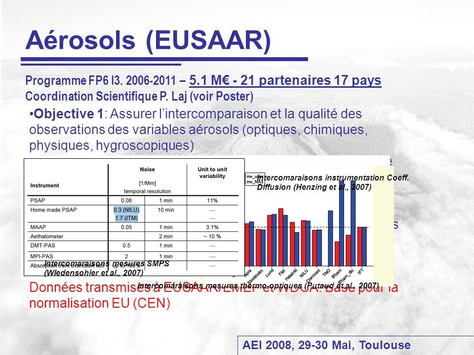 Aérosols (EUSAAR)Programme FP6 I3. 2006-2011 – 5.1 M€ - 21 partenaires 17 pays. Coordination Scientifique P. Laj (voir Poster)