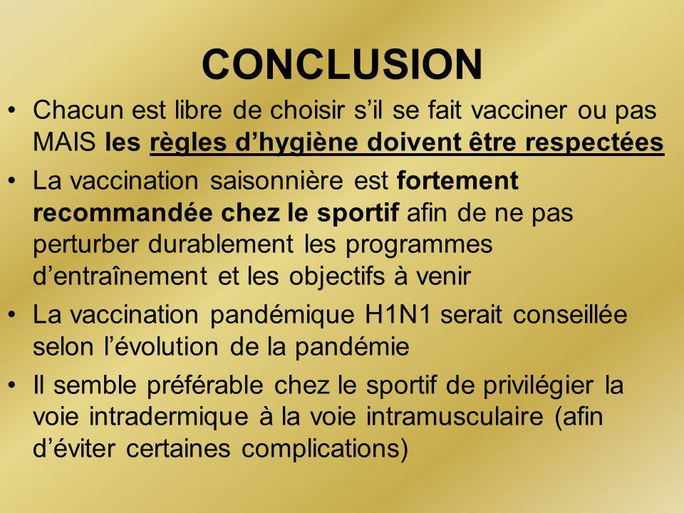 CONCLUSION Chacun est libre de choisir s'il se fait vacciner ou pas MAIS les règles d'hygiène doivent être respectées.