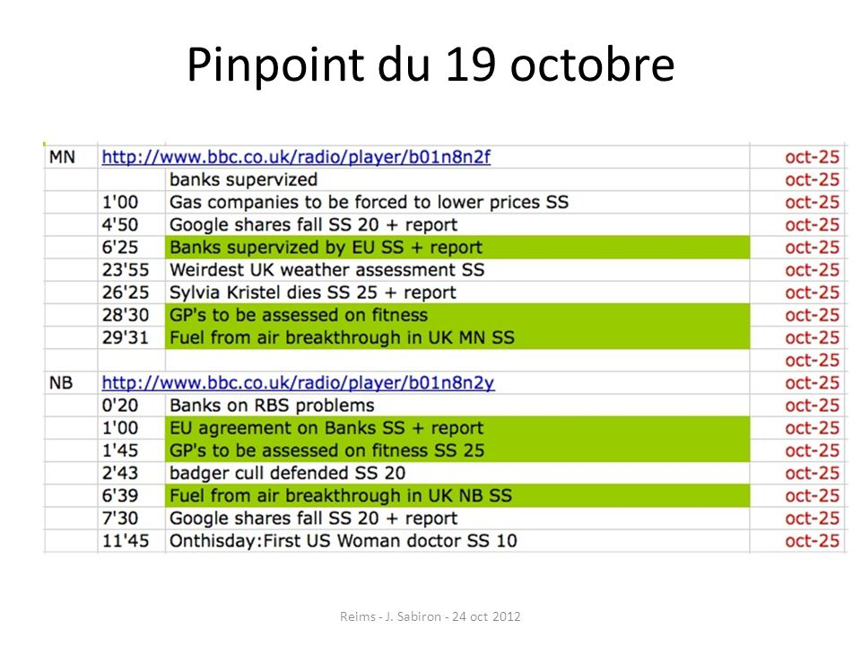 Pinpoint du 19 octobre Reims - J. Sabiron - 24 oct 2012