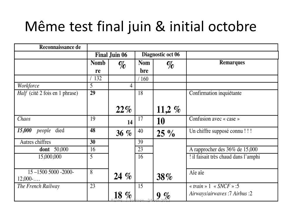 Même test final juin & initial octobre
