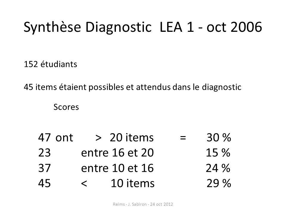 Synthèse Diagnostic LEA 1 - oct 2006
