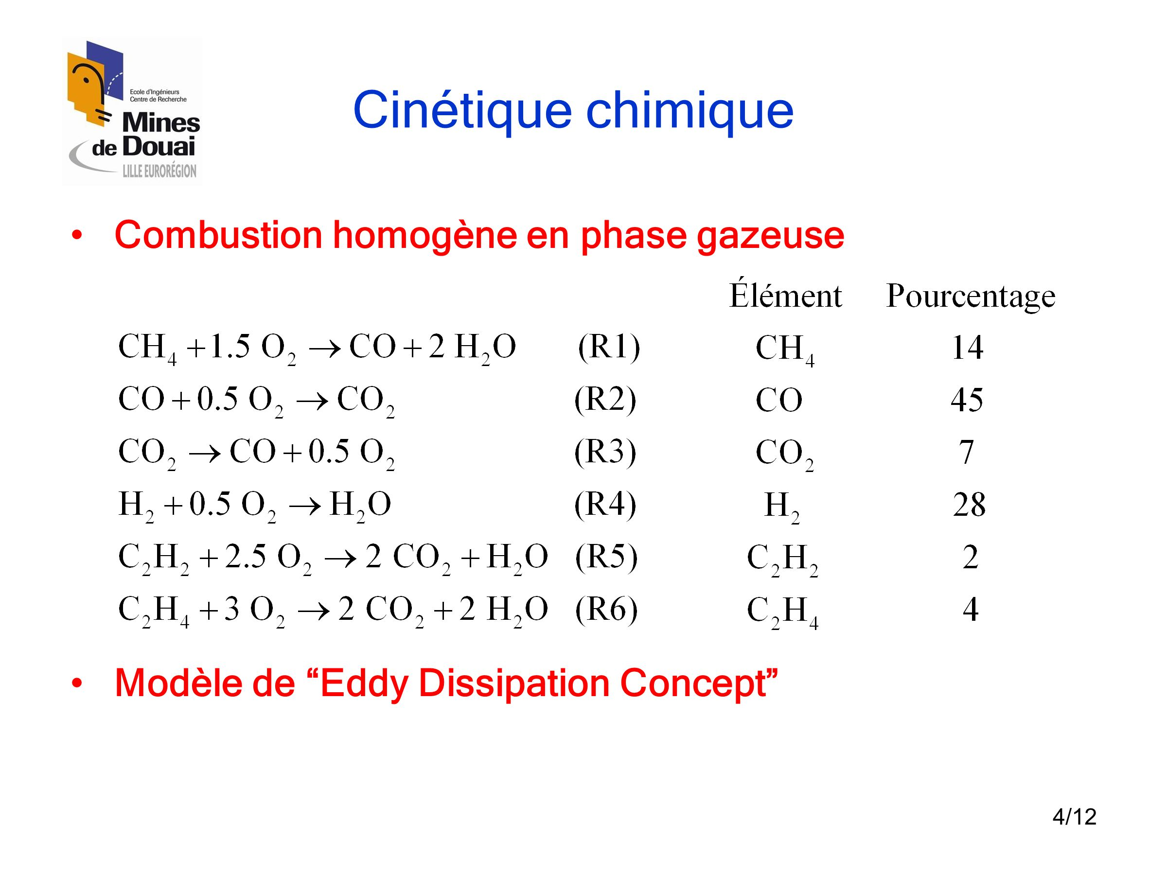 Turbulence k-ε Standard Relation de Prandtl-Kolmogorov