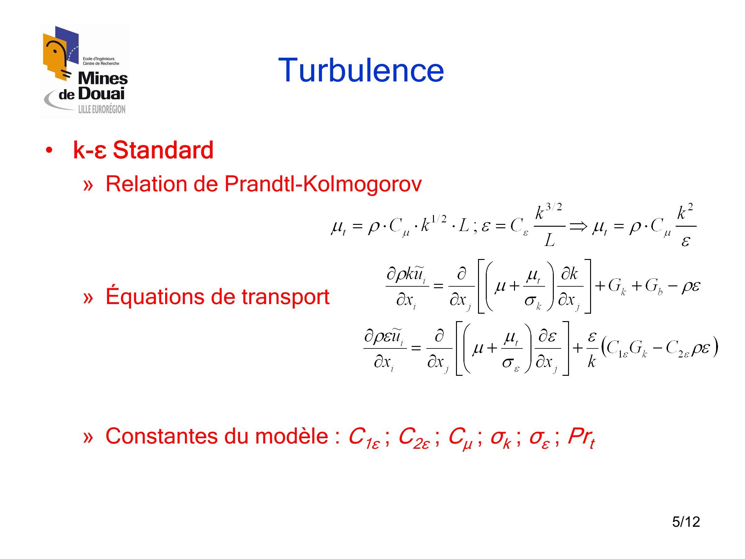 Turbulence k-ε RNG Technique du groupe de renormalisation