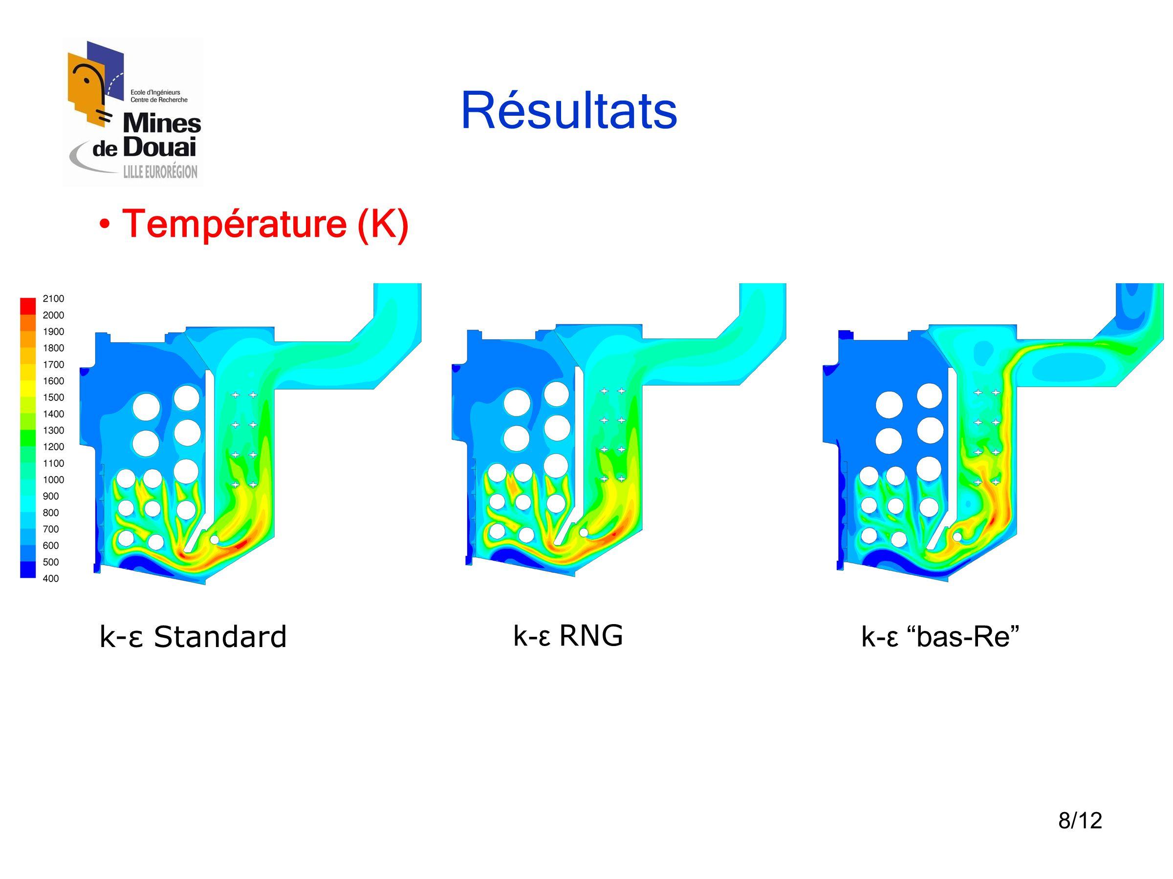 Résultats Taux de réaction R2 (en kgmol/m3·s) k-ε Standard k-ε RNG