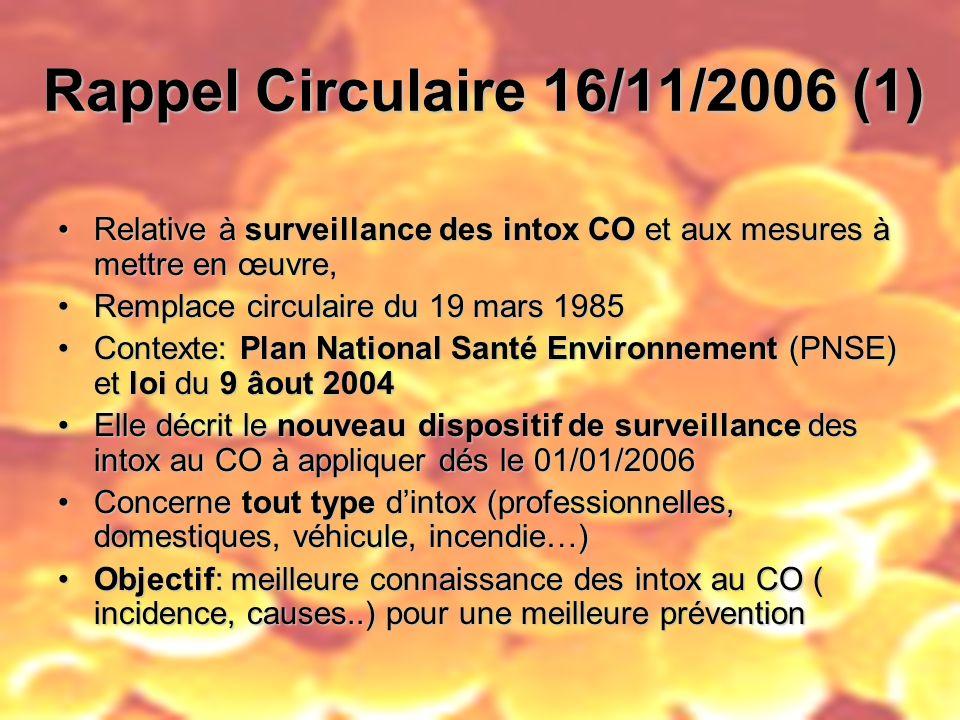 Rappel Circulaire 16/11/2006 (1)