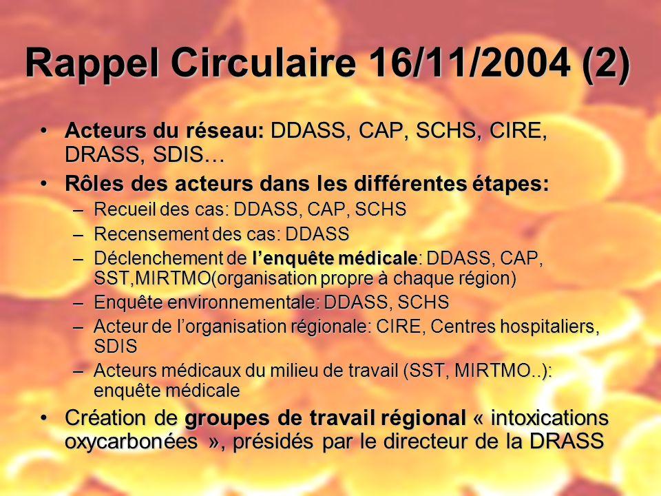 Rappel Circulaire 16/11/2004 (2)