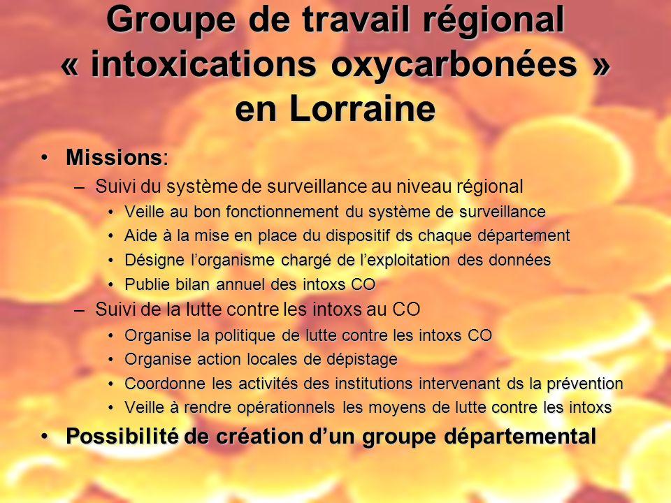 Groupe de travail régional « intoxications oxycarbonées » en Lorraine