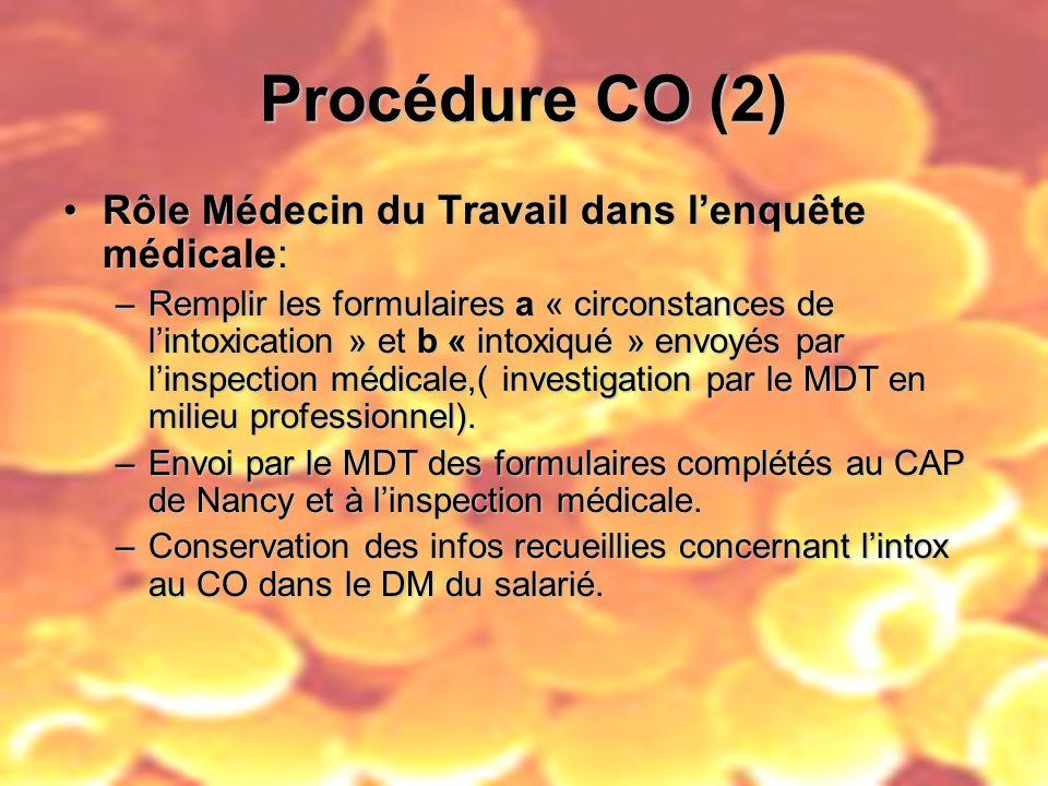 Procédure CO (2) Rôle Médecin du Travail dans l'enquête médicale: