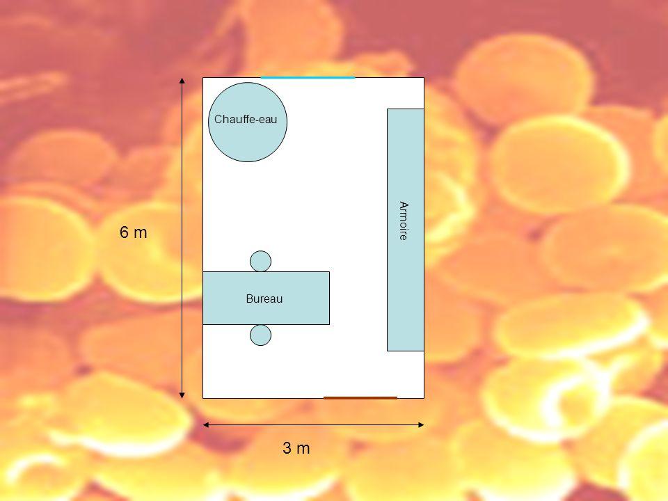 6 m 3 m Chauffe-eau Armoire Bureau