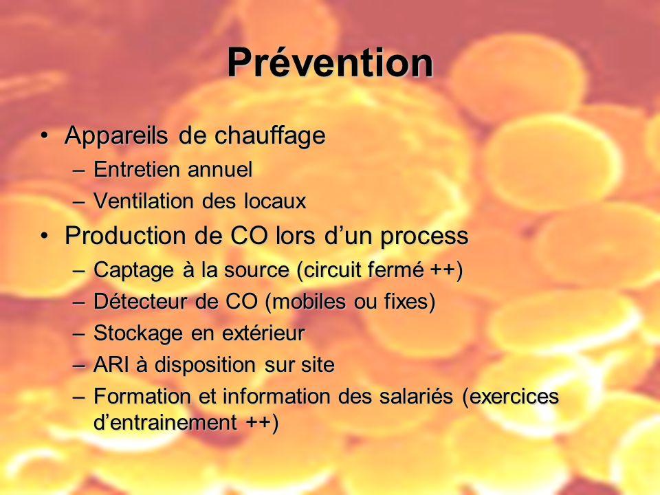 Prévention Appareils de chauffage Production de CO lors d'un process