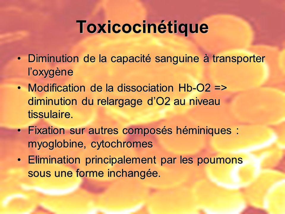 Toxicocinétique Diminution de la capacité sanguine à transporter l'oxygène.