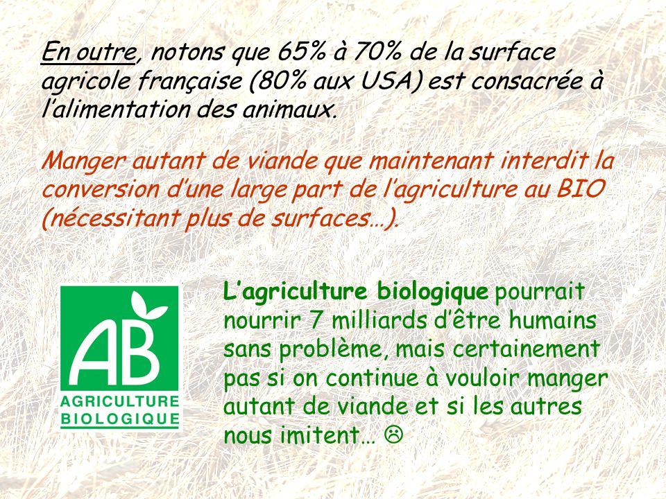En outre, notons que 65% à 70% de la surface agricole française (80% aux USA) est consacrée à l'alimentation des animaux. Manger autant de viande que maintenant interdit la conversion d'une large part de l'agriculture au BIO (nécessitant plus de surfaces…).