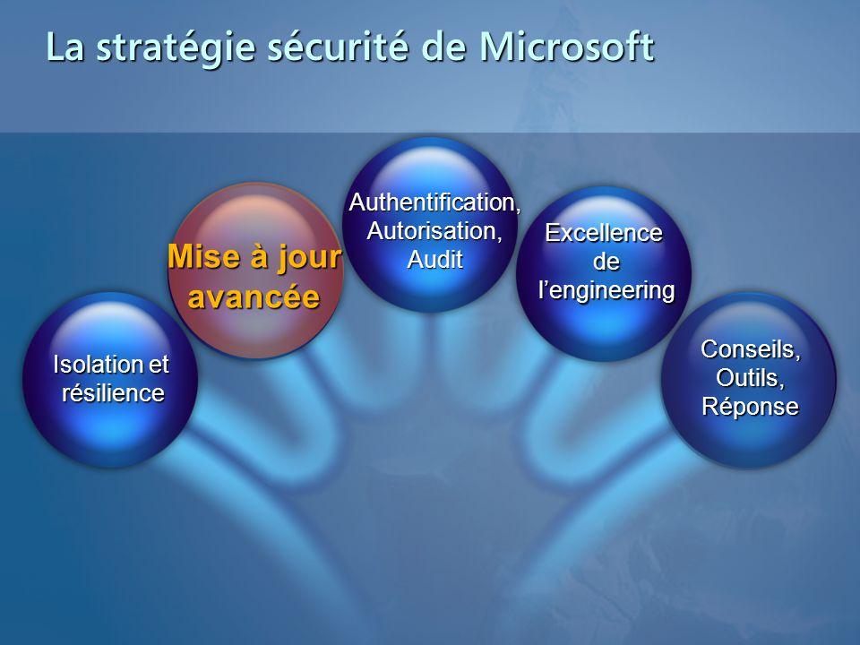 La stratégie sécurité de Microsoft