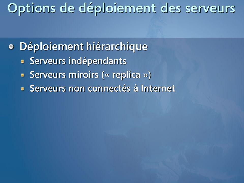 Options de déploiement des serveurs