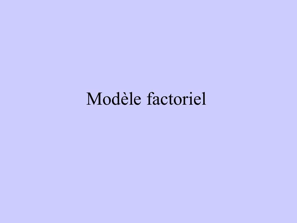 Modèle factoriel