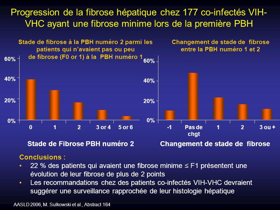 Changement de stade de fibrose entre la PBH numéro 1 et 2