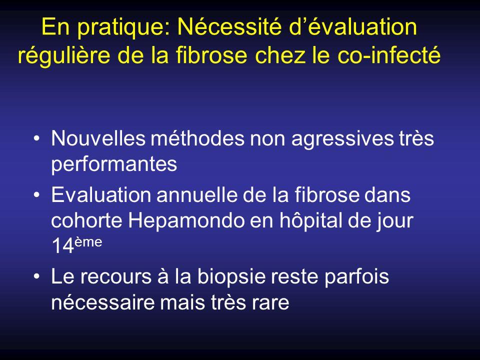 En pratique: Nécessité d'évaluation régulière de la fibrose chez le co-infecté